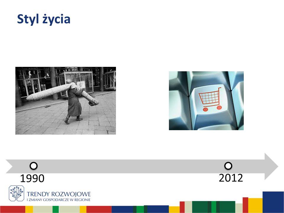 1990 2012 Styl życia