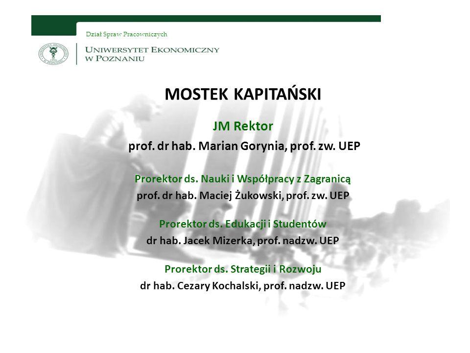 Dział Spraw Pracowniczych MOSTEK KAPITAŃSKI JM Rektor prof.