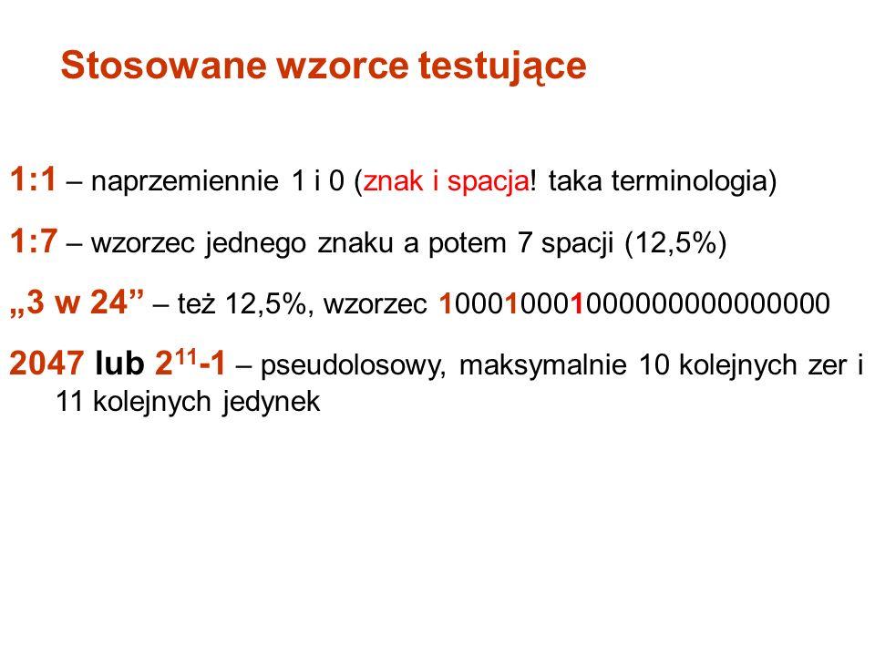 Stosowane wzorce testujące 1:1 – naprzemiennie 1 i 0 (znak i spacja! taka terminologia) 1:7 – wzorzec jednego znaku a potem 7 spacji (12,5%) 3 w 24 –