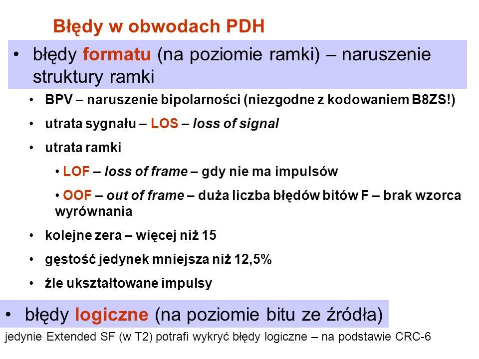 Błędy w obwodach PDH BPV – naruszenie bipolarności (niezgodne z kodowaniem B8ZS!) utrata sygnału – LOS – loss of signal utrata ramki LOF – loss of fra