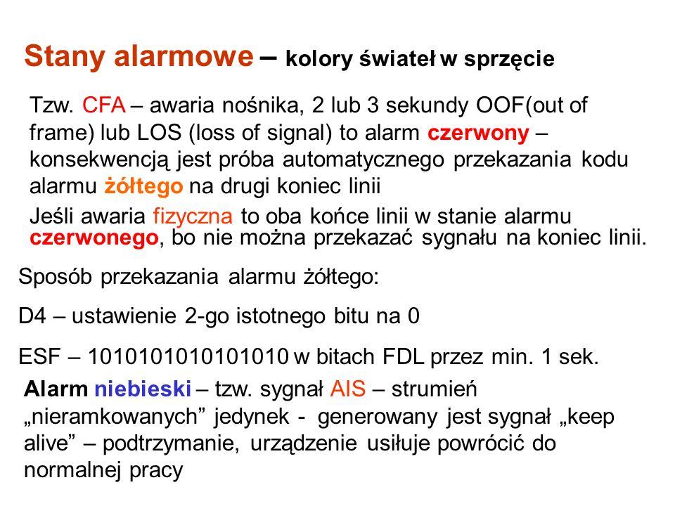 Stany alarmowe – kolory świateł w sprzęcie Tzw. CFA – awaria nośnika, 2 lub 3 sekundy OOF(out of frame) lub LOS (loss of signal) to alarm czerwony – k