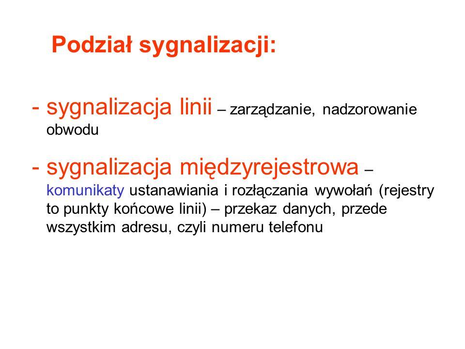 Podział sygnalizacji: -sygnalizacja linii – zarządzanie, nadzorowanie obwodu -sygnalizacja międzyrejestrowa – komunikaty ustanawiania i rozłączania wy
