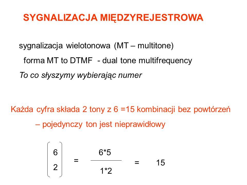 SYGNALIZACJA MIĘDZYREJESTROWA sygnalizacja wielotonowa (MT – multitone) forma MT to DTMF - dual tone multifrequency To co słyszymy wybierając numer Ka