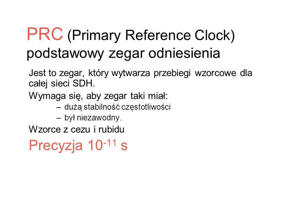 Jest to zegar, który wytwarza przebiegi wzorcowe dla całej sieci SDH. Wymaga się, aby zegar taki miał: – dużą stabilność częstotliwości – był niezawod
