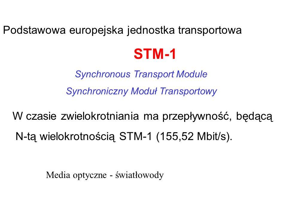 Podstawowa europejska jednostka transportowa STM-1 Synchronous Transport Module Synchroniczny Moduł Transportowy W czasie zwielokrotniania ma przepływ