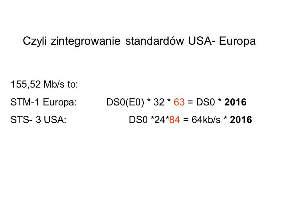 Czyli zintegrowanie standardów USA- Europa 155,52 Mb/s to: STM-1 Europa:DS0(E0) * 32 * 63 = DS0 * 2016 STS- 3 USA:DS0 *24*84 = 64kb/s * 2016