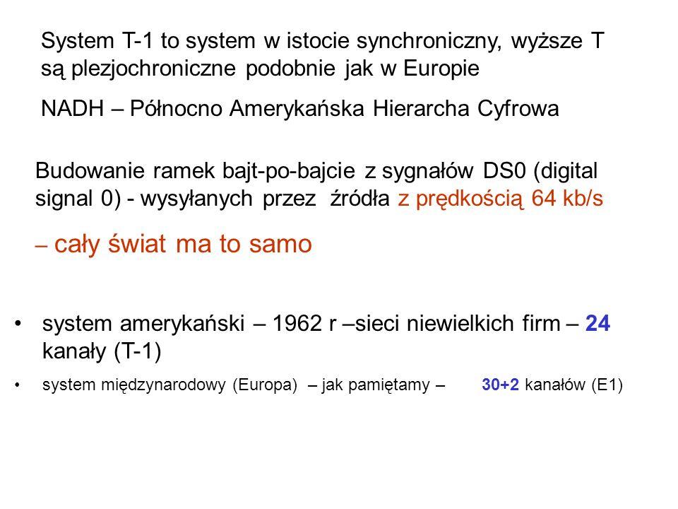 System T-1 to system w istocie synchroniczny, wyższe T są plezjochroniczne podobnie jak w Europie NADH – Północno Amerykańska Hierarcha Cyfrowa system