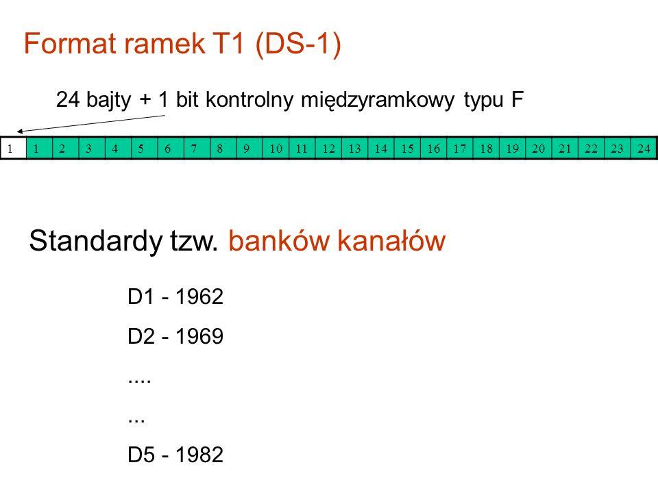 Format ramek T1 (DS-1) 24 bajty + 1 bit kontrolny międzyramkowy typu F Standardy tzw. banków kanałów D1 - 1962 D2 - 1969....... D5 - 1982 112345678910