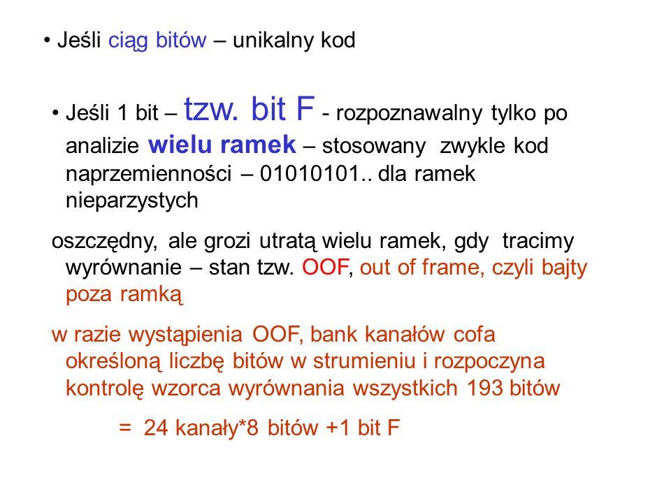 Jeśli 1 bit – tzw. bit F - rozpoznawalny tylko po analizie wielu ramek – stosowany zwykle kod naprzemienności – 01010101.. dla ramek nieparzystych osz
