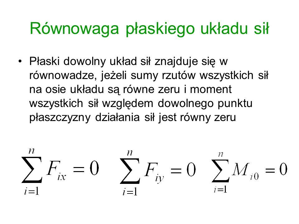 Równowaga płaskiego układu sił Płaski dowolny układ sił znajduje się w równowadze, jeżeli sumy rzutów wszystkich sił na osie układu są równe zeru i mo