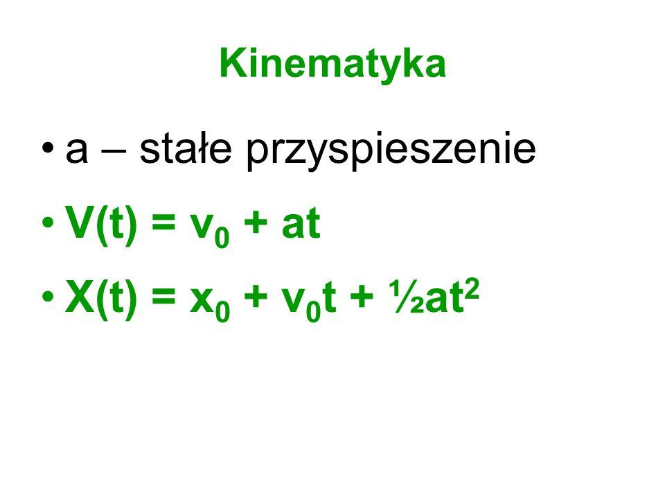 Kinematyka a – stałe przyspieszenie V(t) = v 0 + at X(t) = x 0 + v 0 t + ½at 2