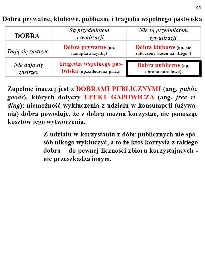 34 Dobra prywatne, klubowe, publiczne i tragedia wspólnego pastwiska DOBRA Są przedmiotem rywalizacji Nie są przedmiotem rywalizacji Dają się zastrzec Dobra prywatne (np.