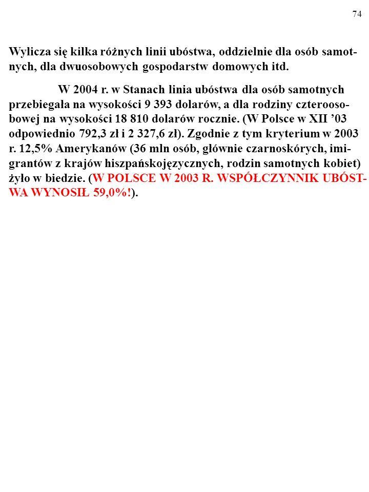 73 WSPÓŁCZYNNIK UBÓSTWA WSPÓŁCZYNNIK UBÓSTWA (ang.