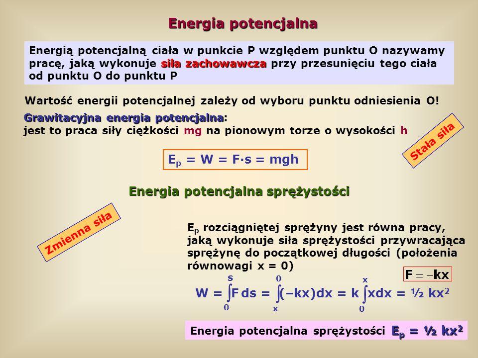 Plan wykładu Dynamika bryły sztywnej Zasady zachowania w mechanice Dynamika układu punktów materialnych Twierdzenie o ruchu środka masyINFORMATYKA ELEMENTY MECHANIKI KLASYCZNEJ Analogia między ruchem postępowym i ruchem obrotowym Inercjalne i nieinercjalne układy odniesienia