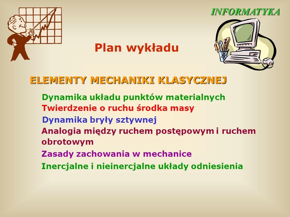 Układ punktów materialnych Układ punktów materialnych Układ punktów materialnych = układ ciał (np.