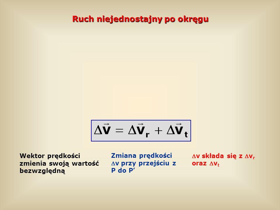 Ruch niejednostajny po okręgu Całkowite przyspieszenie, jak w dowolnym ruchu krzywoliniowym, a jest sumą przyspieszenia stycznego a t i prostopadłego do niego a przyspieszenia normalnego a n aaa a = a t + a n W ruchu niejednostajnym po okręgu zmienia się zarówno wartość (v t ), jak i kierunek prędkości (v r )
