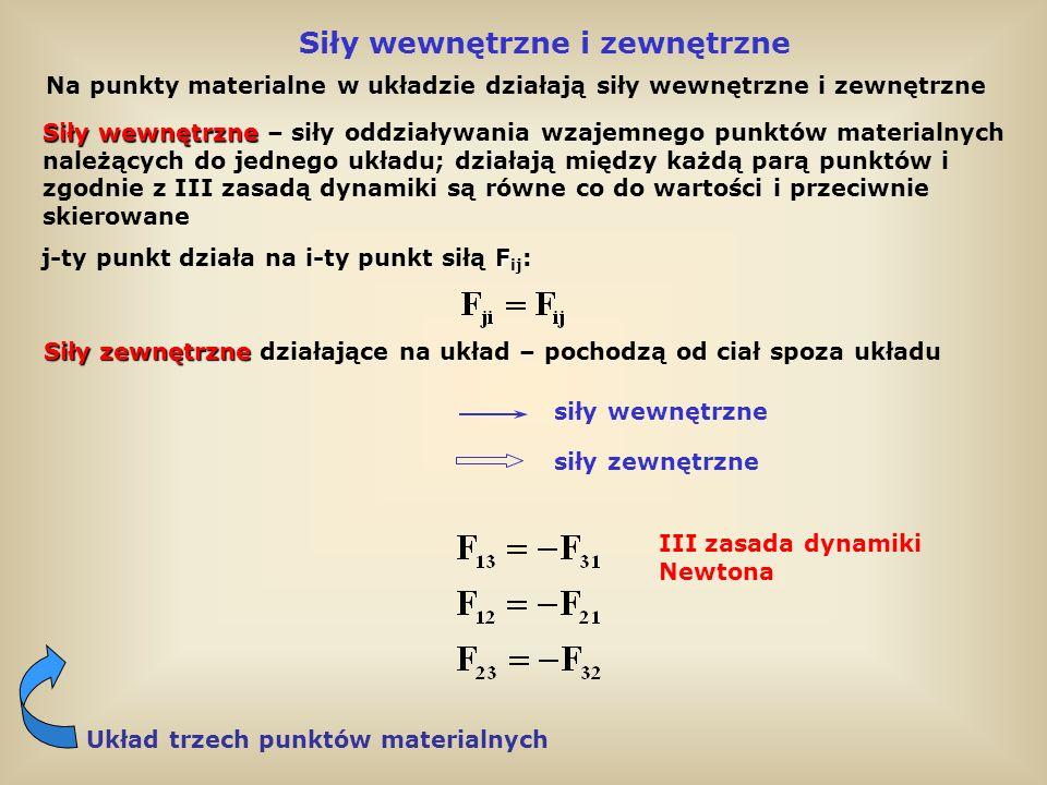 Ruch środka masy II zasada dynamiki dla układu n punktów materialnych: m i – masa i-tego punktu r i – promień wodzący i-tego punktu F i – wypadkowa siła działająca na i-ty punkt a i – przyspieszenie i-tego punktu Równanie to jest słuszne dla każdego punktu układu Dla układu punktów materialnych mamy: Wstawiamy wzór na przyspieszenie: 0 Siły wewnętrzne znoszą się parami i wypadkowa = 0 Wypadkowa wszystkich sił działających na układ punktów materialnych jest równa wypadkowej sił zewnętrznych oraz