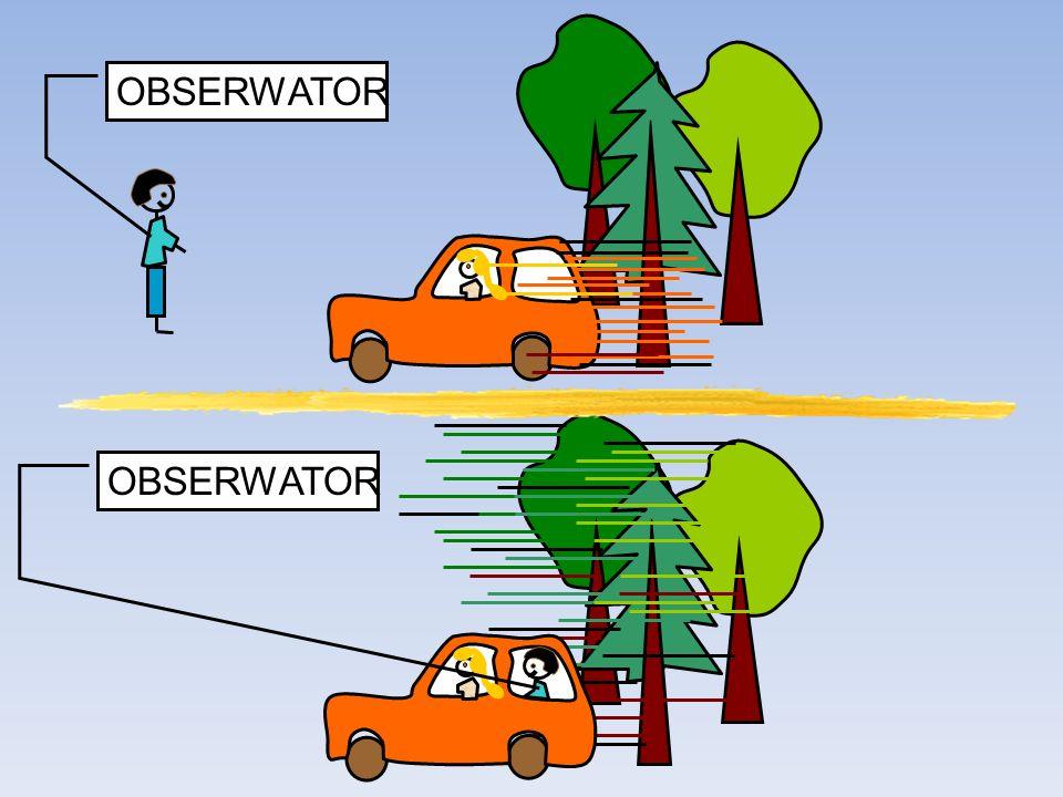 PRĘDKOŚĆ A SZYBKOŚĆ Chociaż w języku polskim stosujemy te dwa pojęcia wymiennie i nie widzimy żadnej róznicy to w fizyce: -prędkość jest wielkością wektorową -szybkość jest wielkościa skalarną Czyli szybkość to wartość prędkości – bez uwzględniania kierunku i zwrotu wektora prędkości.