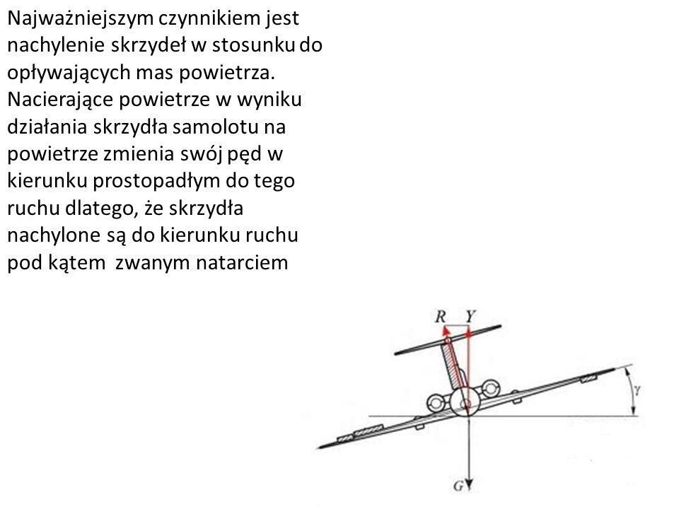 Oto budowa samolotu! Źródło:grafika.google