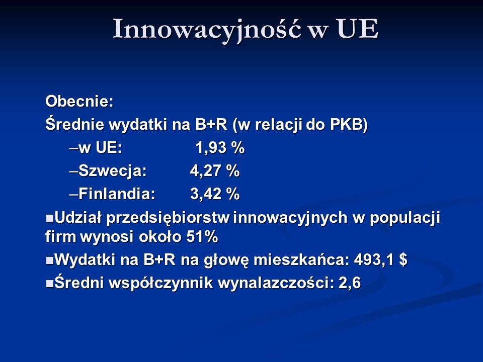 Innowacyjność w UE Obecnie: Średnie wydatki na B+R (w relacji do PKB) –w UE: 1,93 % –Szwecja:4,27 % –Finlandia:3,42 % Udział przedsiębiorstw innowacyj