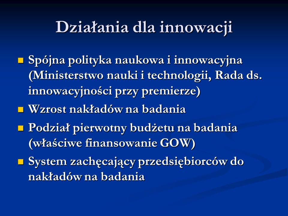 Działania dla innowacji Spójna polityka naukowa i innowacyjna (Ministerstwo nauki i technologii, Rada ds. innowacyjności przy premierze) Spójna polity