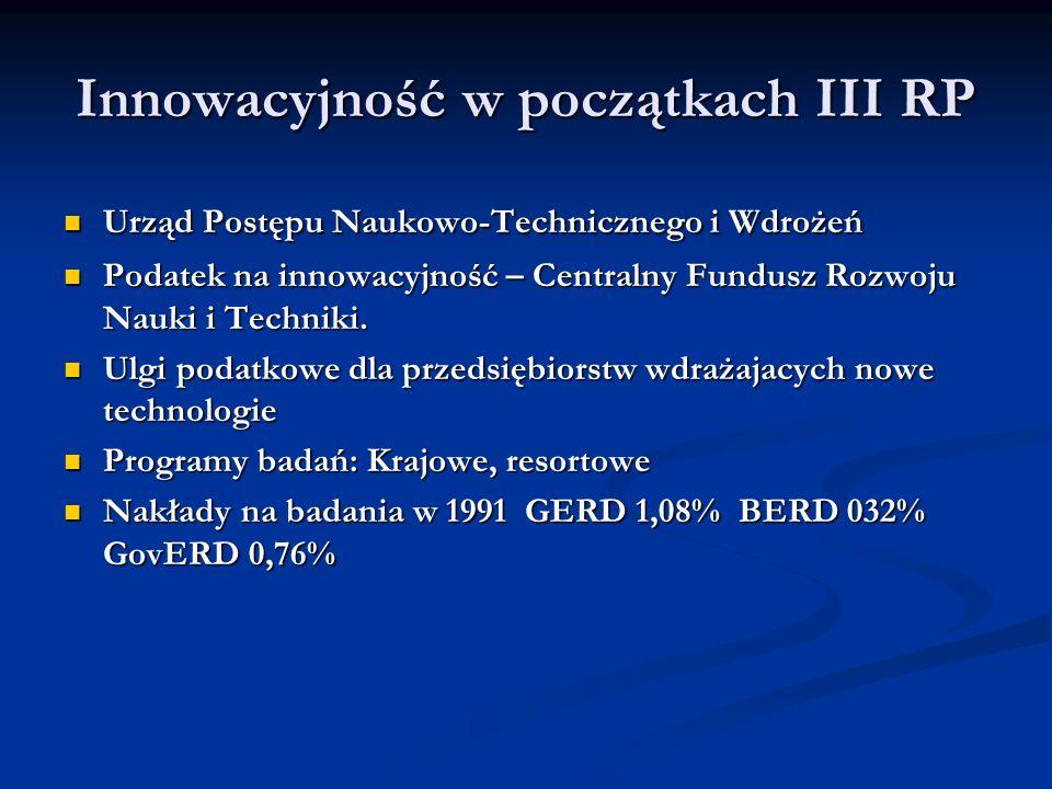 Innowacyjność w początkach III RP Urząd Postępu Naukowo-Technicznego i Wdrożeń Urząd Postępu Naukowo-Technicznego i Wdrożeń Podatek na innowacyjność –