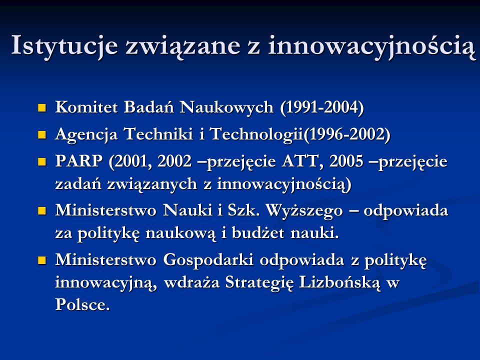 Istytucje związane z innowacyjnością Komitet Badań Naukowych (1991-2004) Komitet Badań Naukowych (1991-2004) Agencja Techniki i Technologii(1996-2002)