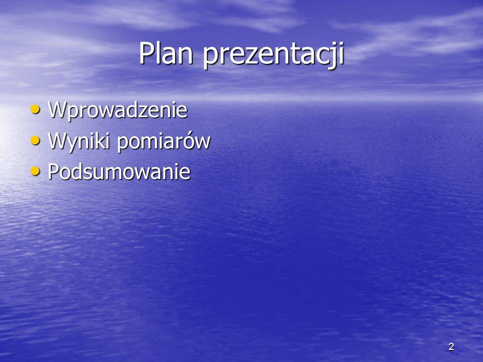 2 Plan prezentacji Wprowadzenie Wprowadzenie Wyniki pomiarów Wyniki pomiarów Podsumowanie Podsumowanie