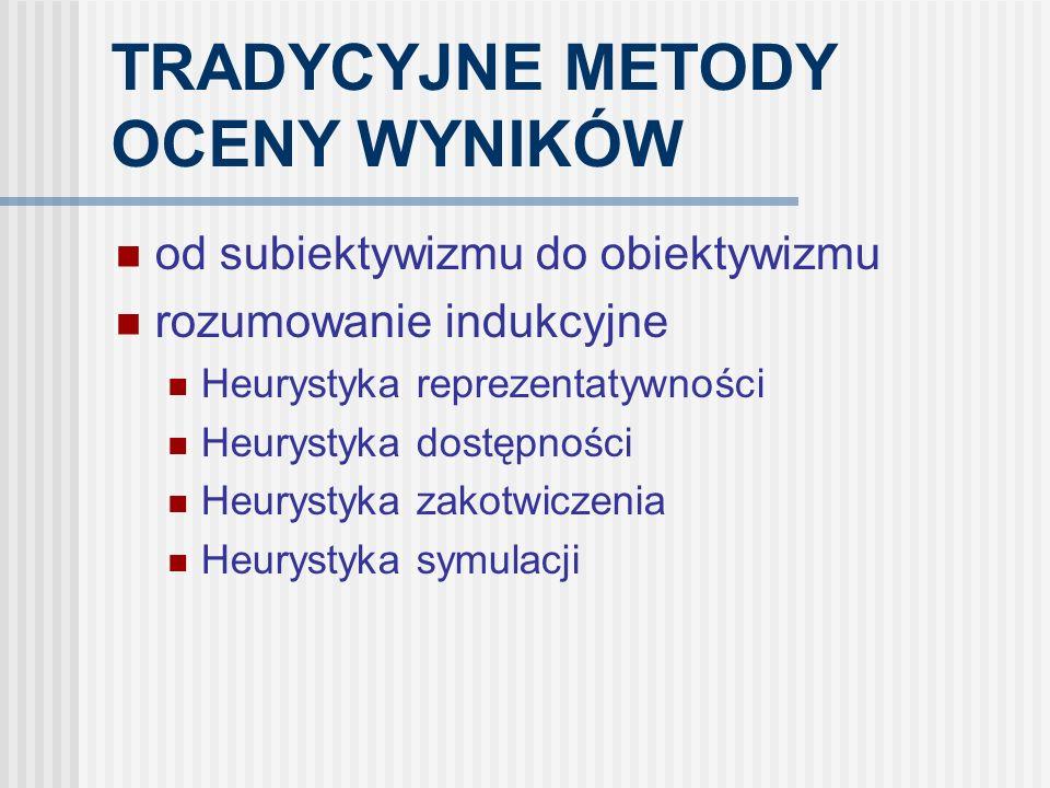 TRADYCYJNE METODY OCENY WYNIKÓW od subiektywizmu do obiektywizmu rozumowanie indukcyjne Heurystyka reprezentatywności Heurystyka dostępności Heurystyk