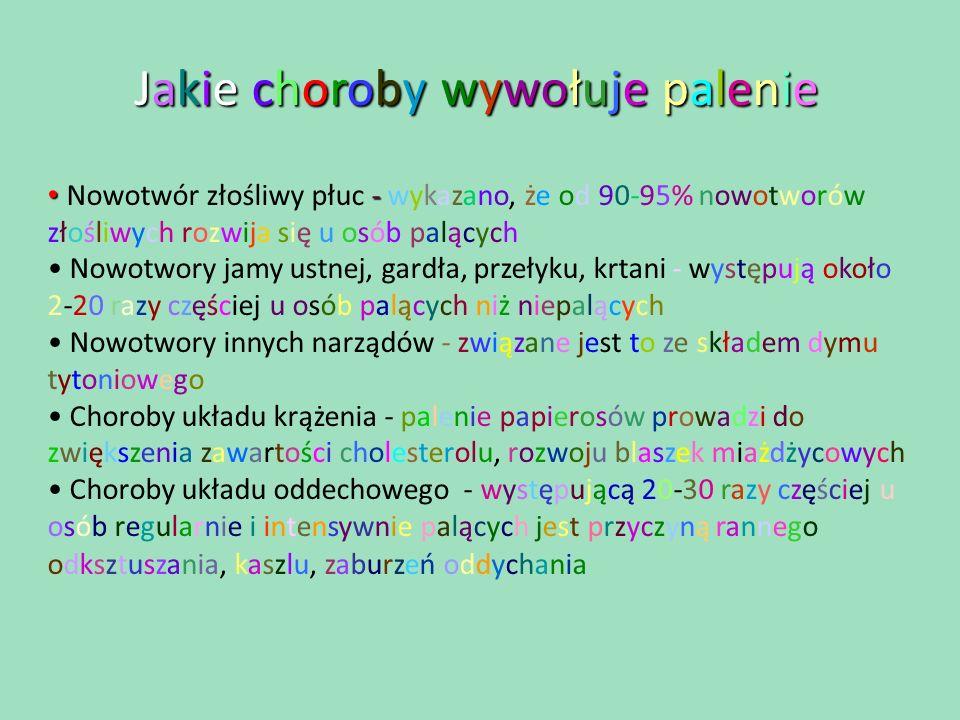 StatystykiStatystyki - 4 7% mężczyzn i 23% kobiet w Polsce w wieku 16 i więcej lat jest palaczami tytoniu - Około 10 mln Polaków pali regularnie 15-20 sztuk papierosów dziennie - Każdego roku 100 tys.