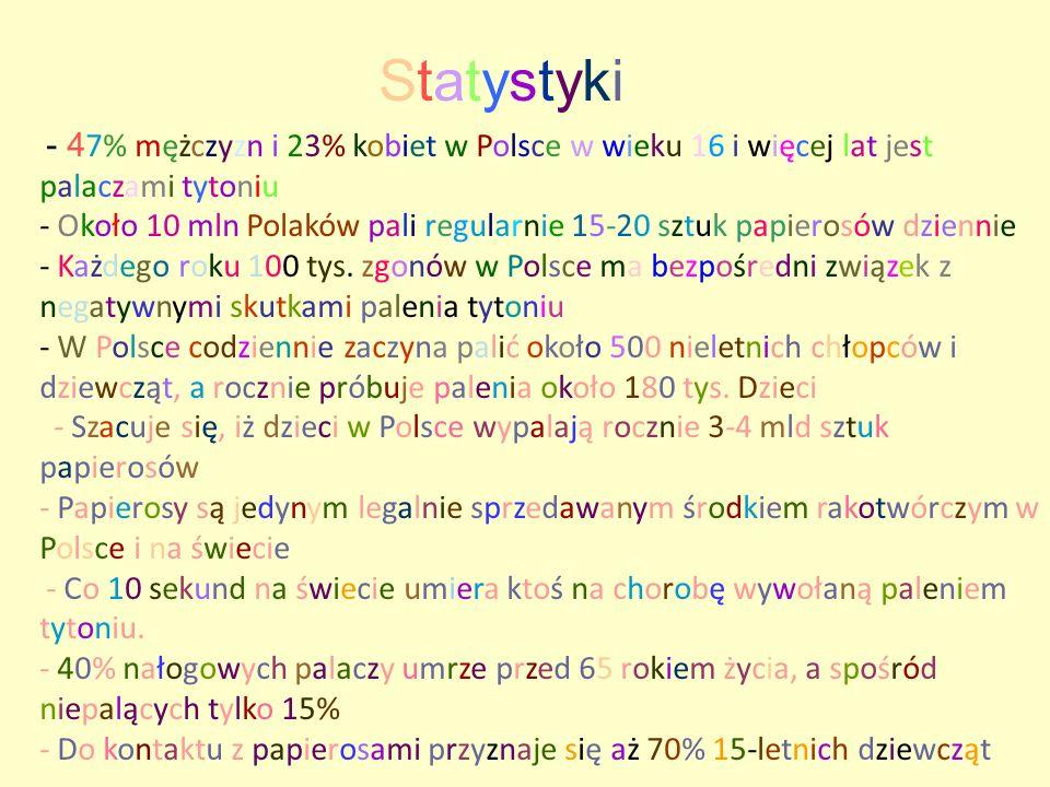 StatystykiStatystyki - 4 7% mężczyzn i 23% kobiet w Polsce w wieku 16 i więcej lat jest palaczami tytoniu - Około 10 mln Polaków pali regularnie 15-20