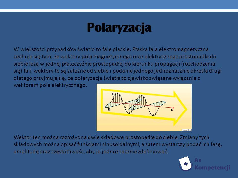 Polaryzacja W większości przypadków światło to fale płaskie. Płaska fala elektromagnetyczna cechuje się tym, że wektory pola magnetycznego oraz elektr