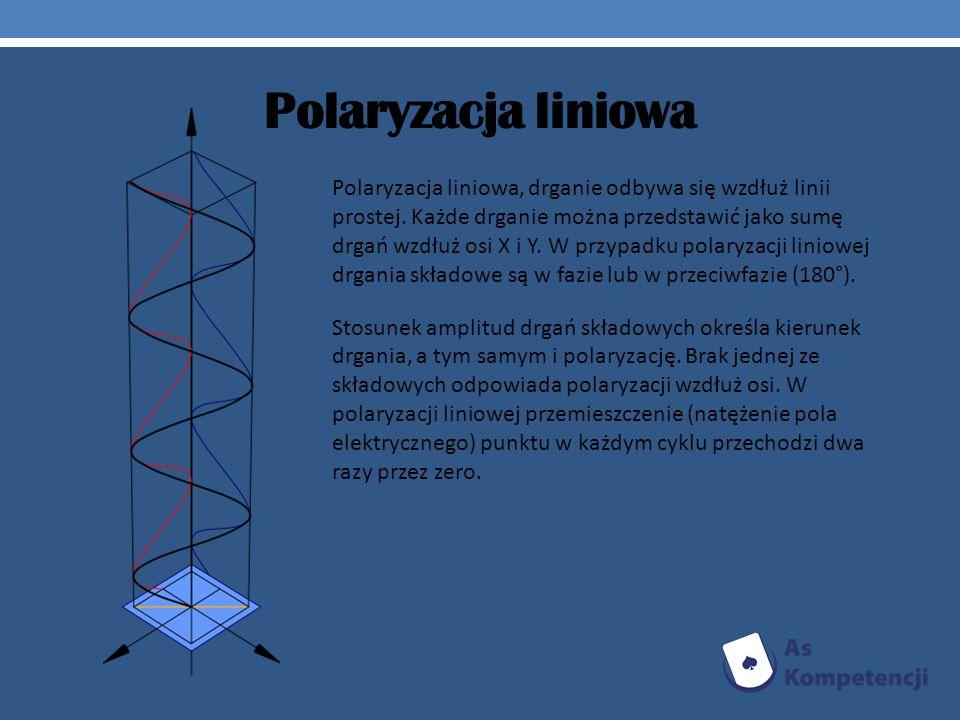 Polaryzacja liniowa Polaryzacja liniowa, drganie odbywa się wzdłuż linii prostej. Każde drganie można przedstawić jako sumę drgań wzdłuż osi X i Y. W