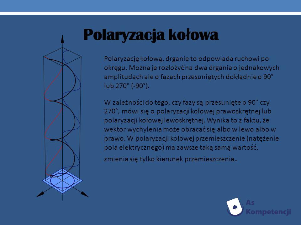 Polaryzacja ko ł owa Polaryzację kołową, drganie to odpowiada ruchowi po okręgu. Można je rozłożyć na dwa drgania o jednakowych amplitudach ale o faza