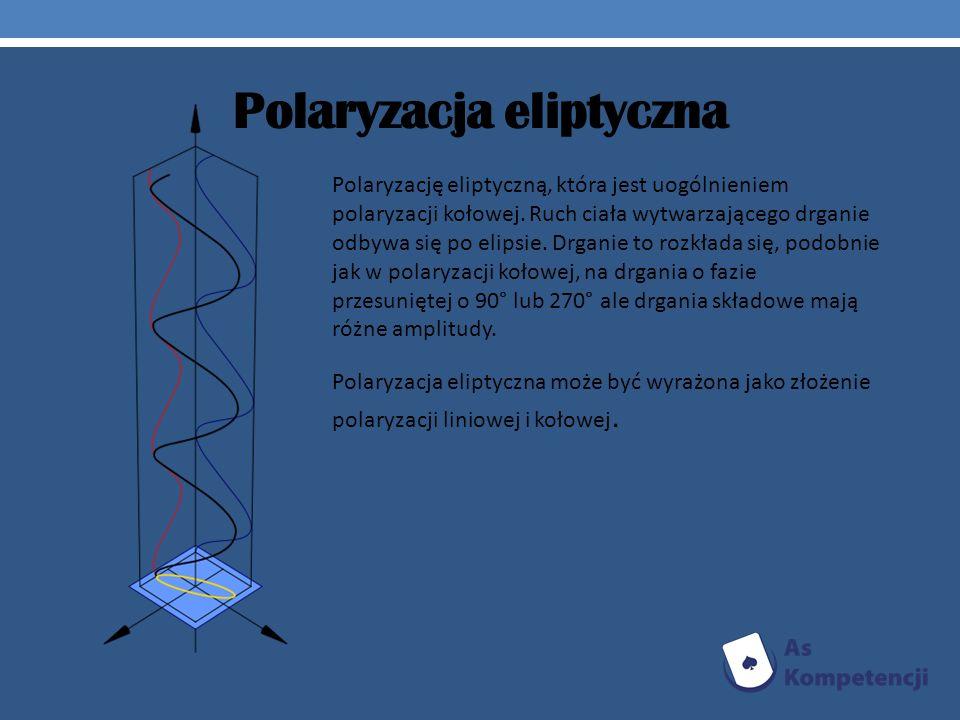 Polaryzacja eliptyczna Polaryzację eliptyczną, która jest uogólnieniem polaryzacji kołowej. Ruch ciała wytwarzającego drganie odbywa się po elipsie. D