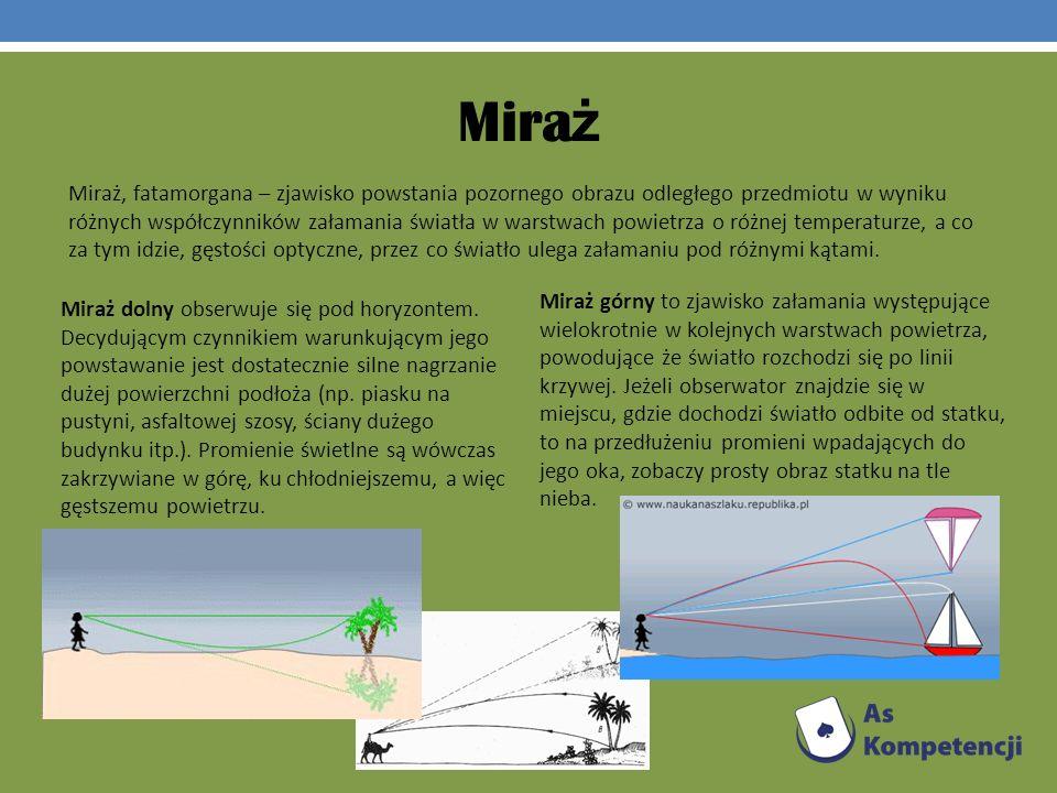 Mira ż Miraż, fatamorgana – zjawisko powstania pozornego obrazu odległego przedmiotu w wyniku różnych współczynników załamania światła w warstwach pow