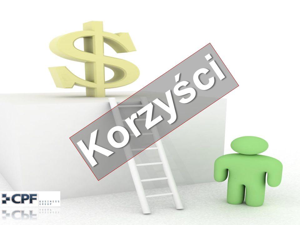 Dodatkowo: * Dajemy możliwość otrzymania czeskiej emerytury osobom nie posiadającym firmy oraz pracy (np.