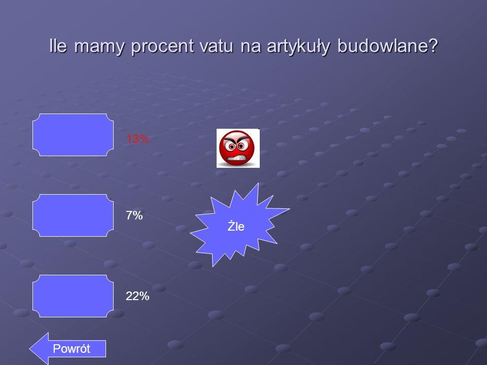 Ile mamy procent vatu na sprzęt RTV i AGD ? 7% 3% 22%