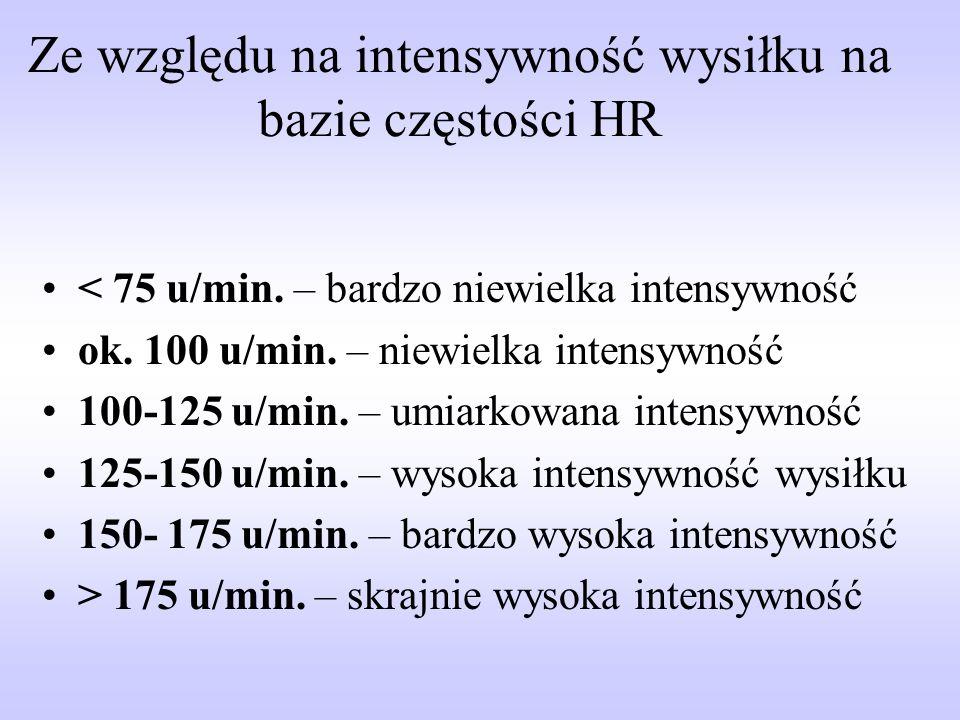 Ze względu na intensywność wysiłku na bazie częstości HR < 75 u/min. – bardzo niewielka intensywność ok. 100 u/min. – niewielka intensywność 100-125 u