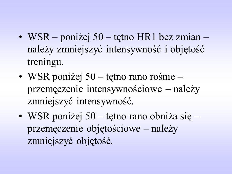WSR – poniżej 50 – tętno HR1 bez zmian – należy zmniejszyć intensywność i objętość treningu. WSR poniżej 50 – tętno rano rośnie – przemęczenie intensy