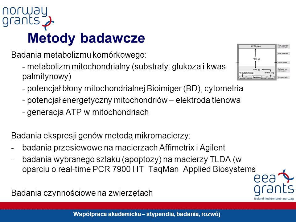 Współpraca akademicka – stypendia, badania, rozwój Metody badawcze Badania metabolizmu komórkowego: - metabolizm mitochondrialny (substraty: glukoza i