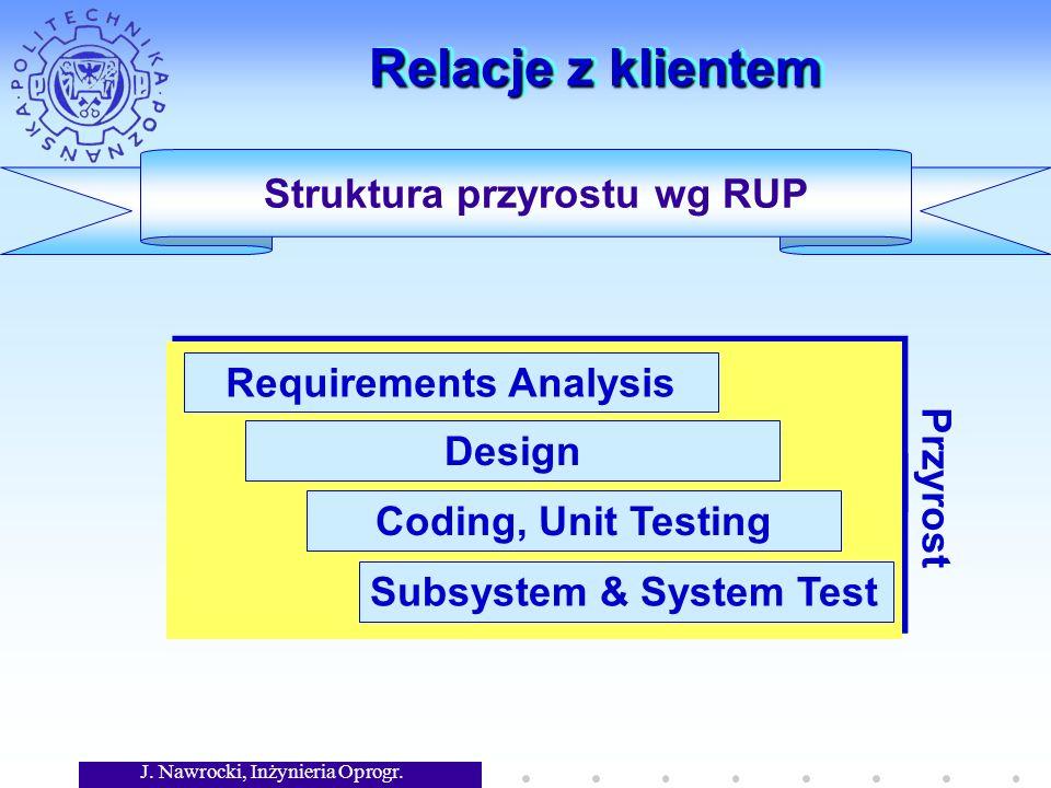 J. Nawrocki, Inżynieria Oprogr. Elaboration iteration 2 Przyrost Relacje z klientem Struktura przyrostu wg RUP Requirements Analysis Design Coding, Un