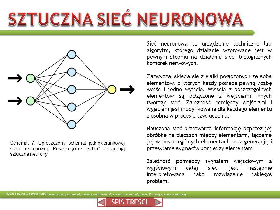 SPIS TREŚCI Schemat 7. Uproszczony schemat jednokierunkowej sieci neuronowej. Poszczególne
