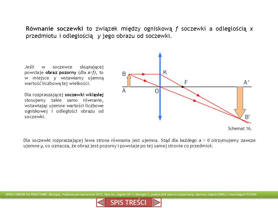 Równanie soczewki to związek między ogniskową f soczewki a odległością x przedmiotu i odległością y jego obrazu od soczewki. Jeśli w soczewce skupiają