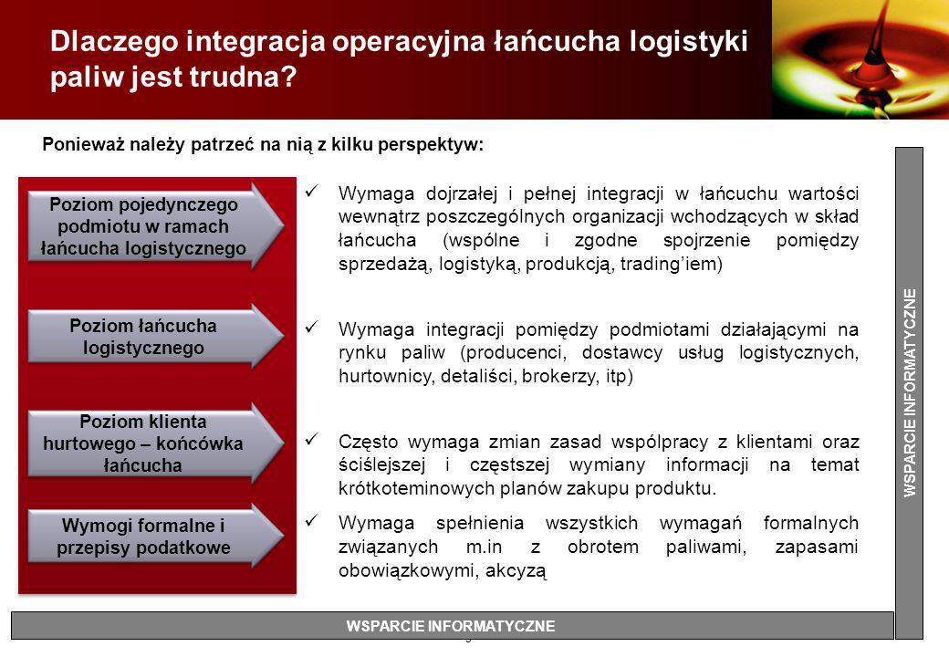 2 Integracja operacyjna w łańcuchu logistyki – kluczowe aspekty Integracja operacyjna obejmuje wszystkie podmioty zaangażowane w obrót produktami paliwowymi (produkcja, magazynowanie, transfer, sprzedaż, blending).