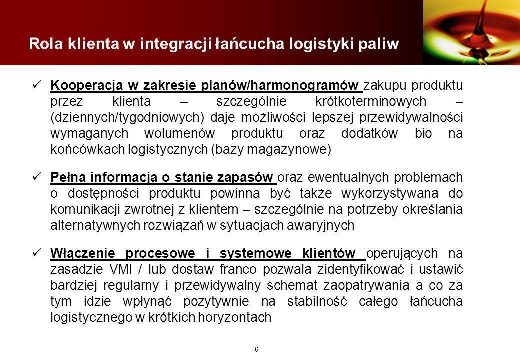 5 © 2010 Accenture. All rights reserved. 5 Rafineria 1 BM 1 (obca) BM 2 (obca) Klient Rafineria 2 Integracja operacyjna pomiędzy kluczowymi podmiotami
