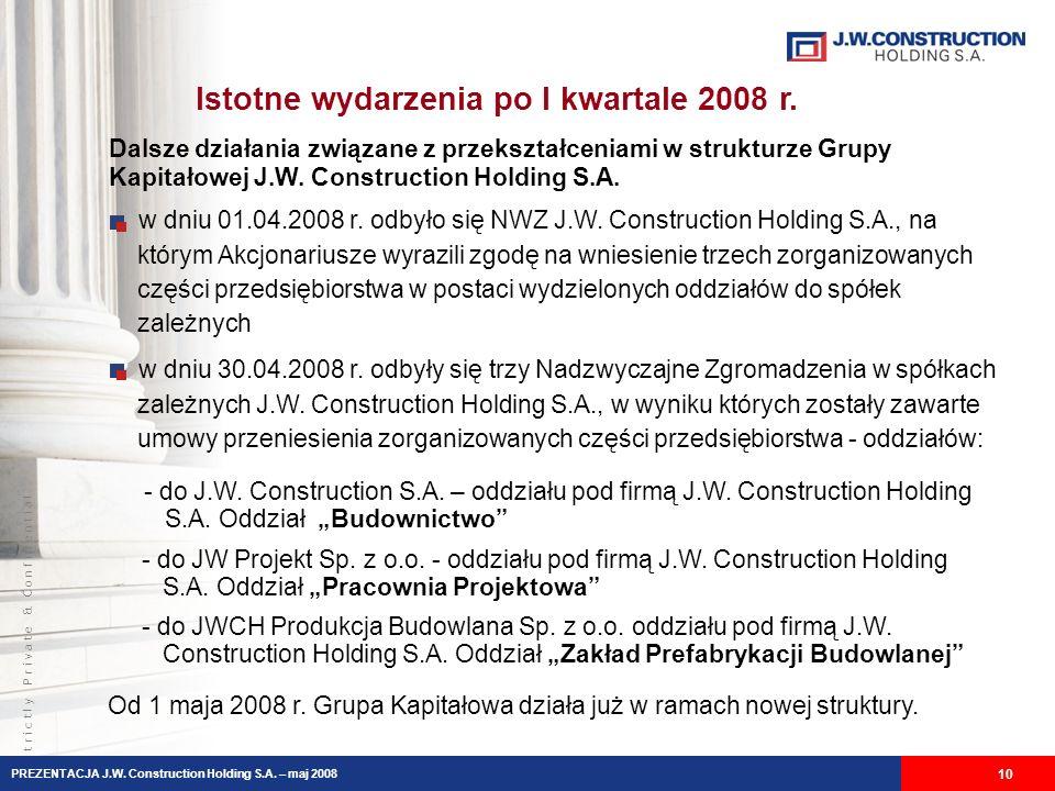 S t r i c t l y P r i v a t e & C o n f i d e n t i a l 10 Istotne wydarzenia po I kwartale 2008 r.
