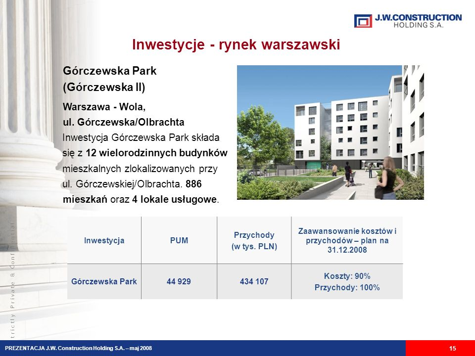 S t r i c t l y P r i v a t e & C o n f i d e n t i a l Inwestycje - rynek warszawski 15 PREZENTACJA J.W.