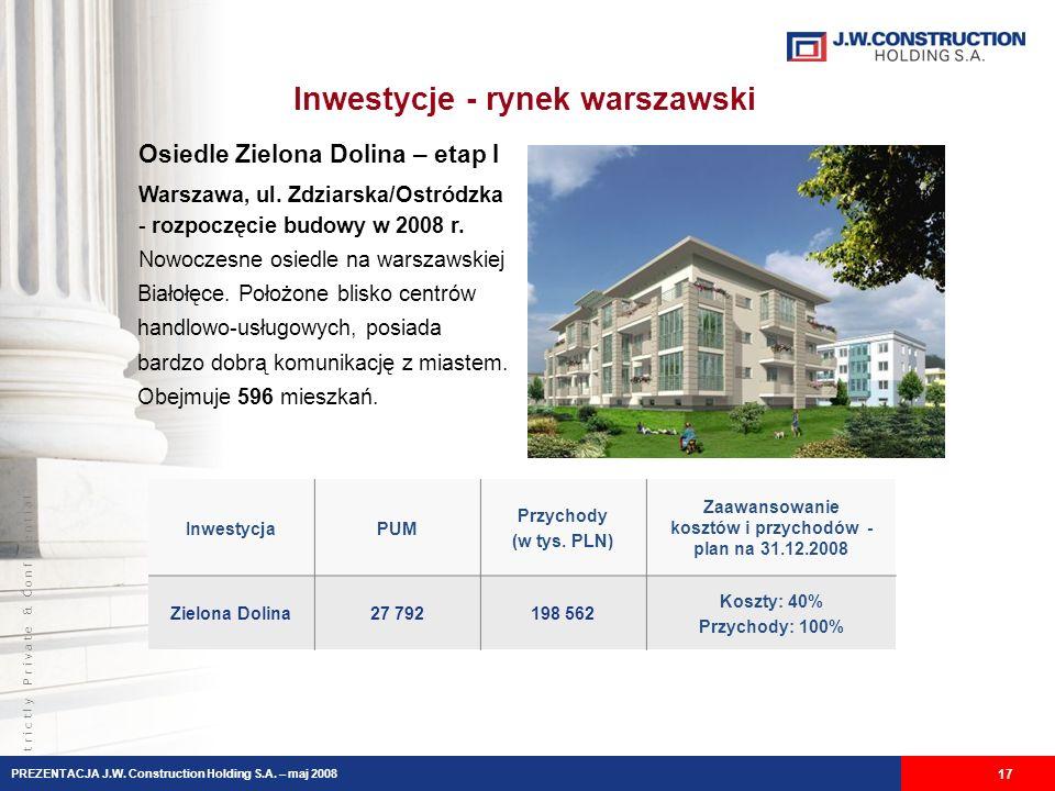 S t r i c t l y P r i v a t e & C o n f i d e n t i a l Inwestycje - rynek warszawski 17 PREZENTACJA J.W.