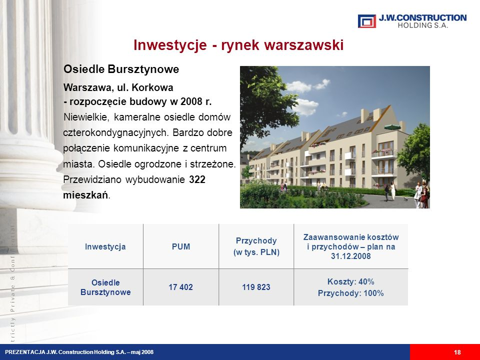 S t r i c t l y P r i v a t e & C o n f i d e n t i a l Inwestycje - rynek warszawski 18 PREZENTACJA J.W.